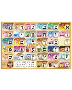Kisrei Alef Bais with Yiddish Keywords & Pictures (Level 1) Medium Laminated Wall Poster