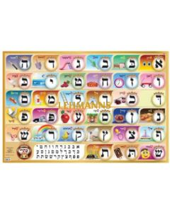 Kisrei Alef Bais with Yiddish Keywords & Pictures (Level 1) Small Laminated Wall Poster