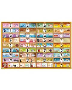 Kisrei Alef Bais with Yiddish Keywords & Pictures (Level 2) Small Laminated Wall Poster