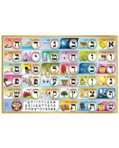 Kisrei Alef Bais with Loshon Kodesh Keywords & Pictures (Level 1) Small Laminated Wall Poster