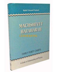 Machshevet Hataharah - Family Purity Charts